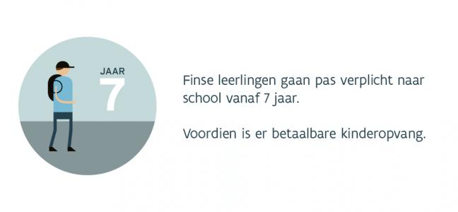 Slide: Finse leerlingen gaan pas verplicht naar school vanaf 7 jaar. Voordien is er betaalbare kinderopvang.