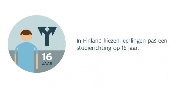 Slide: In Finland kiezen leerlingen pas een studierichting op 16 jaar.