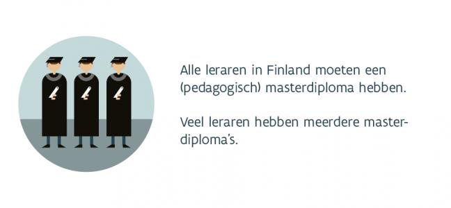 Slide: Alle leraren in Finland moeten een (pedagogisch) masterdiploma hebben. Veel leraren hebben meerdere master-diploma's