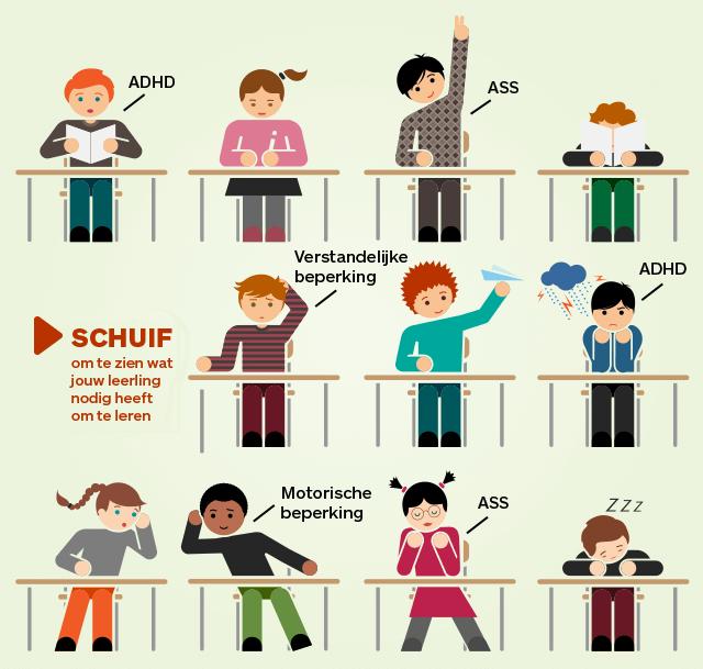 Wat is het probleem? ADHD, ASS, verstandelijke beperking, ADHD, motorische beperking, ASS.