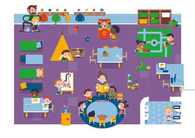 Illustratie van een kleuterklas met speelhoek, eethoek, kringmoment, ...