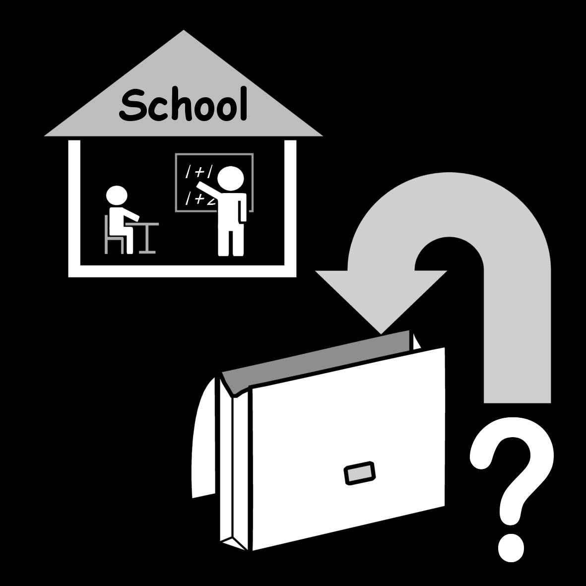 Vaak Pictogrammen voor school en ouders – Klasse #GT32