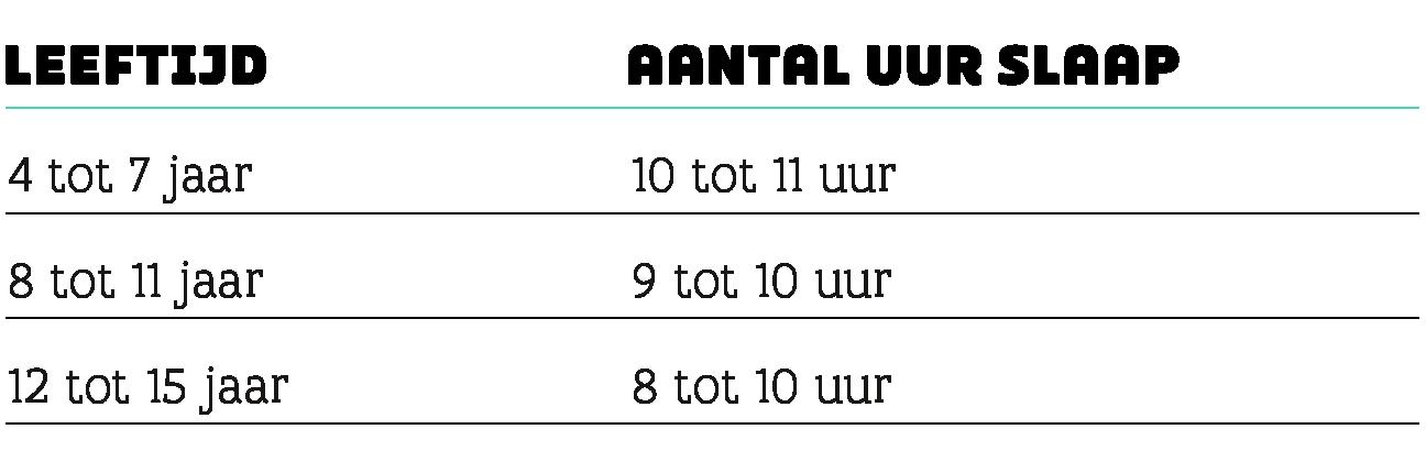 tabel met aantal uren slaap per leeftijd