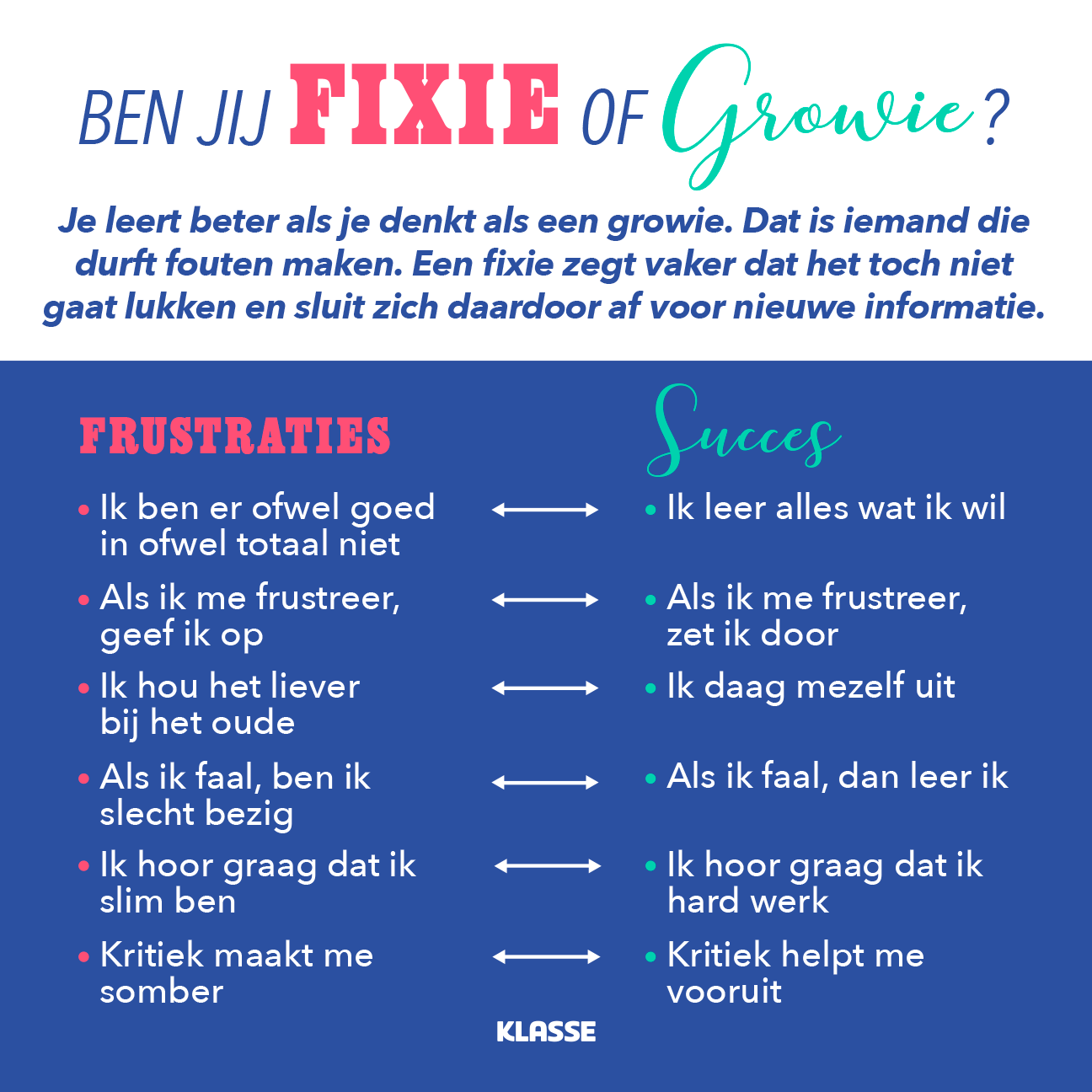 Ben jij fixie of growie?