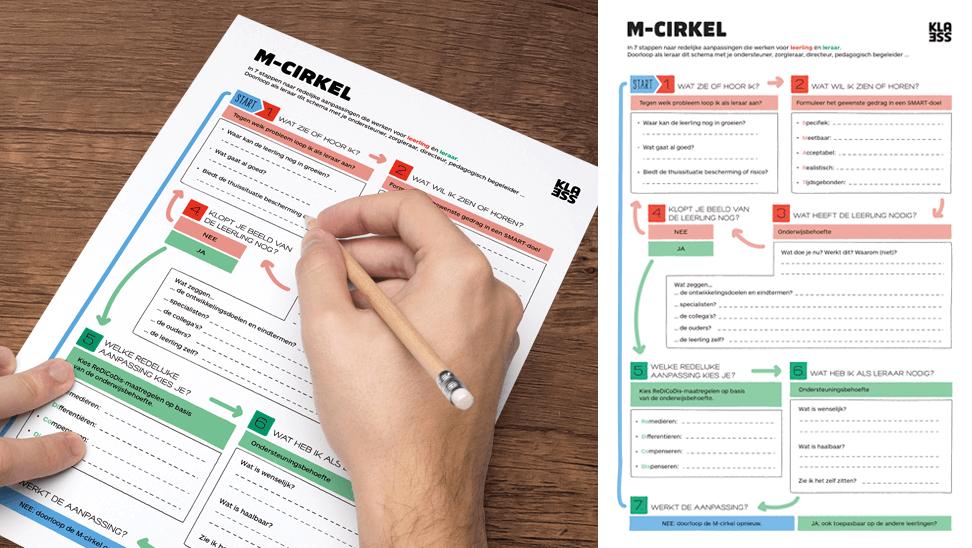 Klik en Print M-cirkel