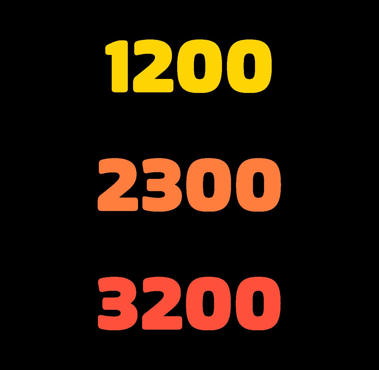 infografiek:tegen 2028 zijn er 1200 leraren kleuteronderwijs nodig, 2300 lager, 3200 secundair