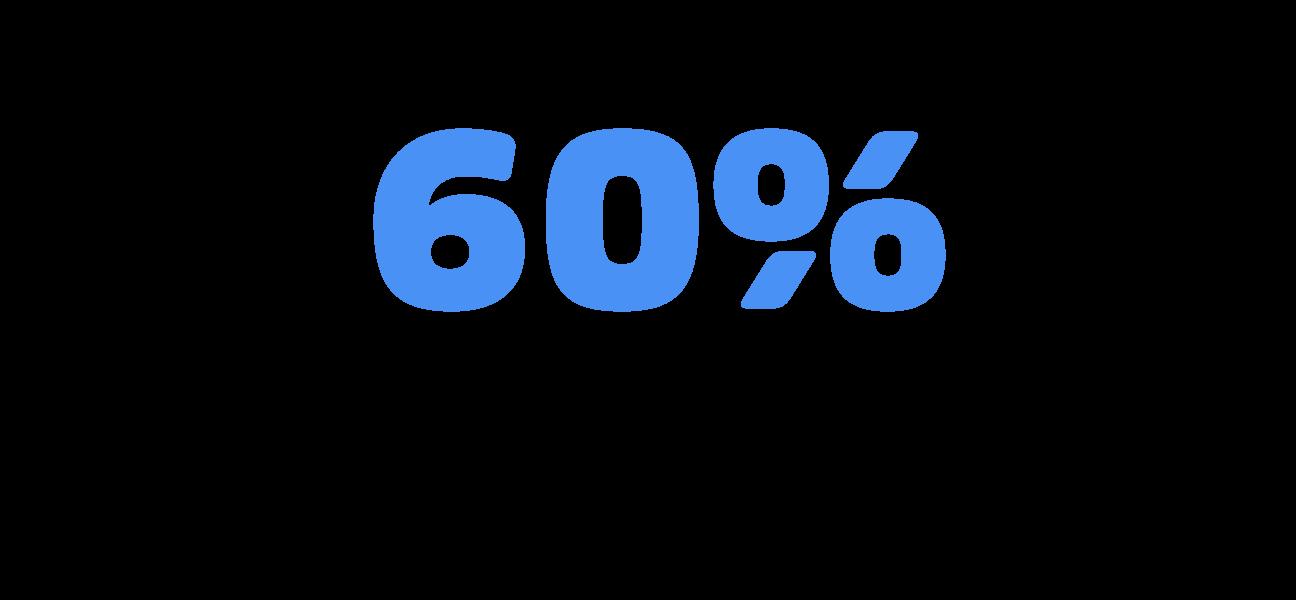 60 % van de leerlingen in quarantaine kreeg feedback na een opdracht