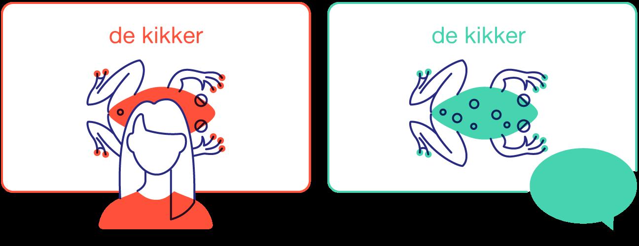 Dual coding tip 2: Plaats de leerstof centraal in beeld, niet jezelf