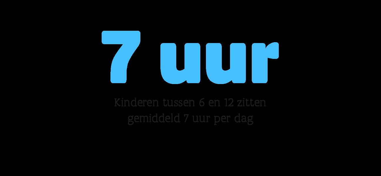 Kinderen tussen 6 en 12 jaar zitten gemiddeld 7 uur per dag