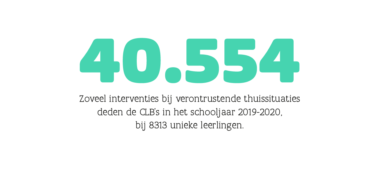 In 97% van de doorgelichte lagere scholen heerst een stimulerend leer- en leefklimaat